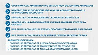 Escuela de Oposiciones. Grupo Aranda Formación