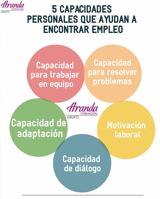 5 capacidades personales que ayudan a encontrar empleo02